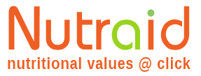 Nutritional analysis & food label software | Nutraid